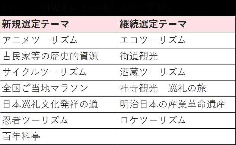 20170512sentei-theme