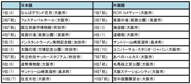 d1853-460-705664-12osaka