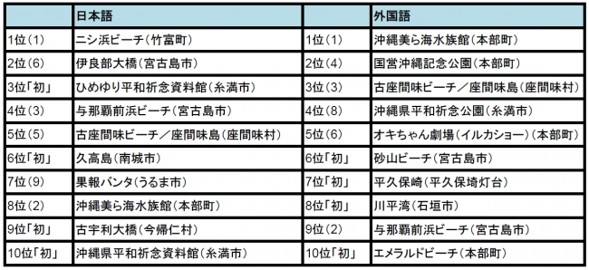 d1853-460-879016-15okinawa