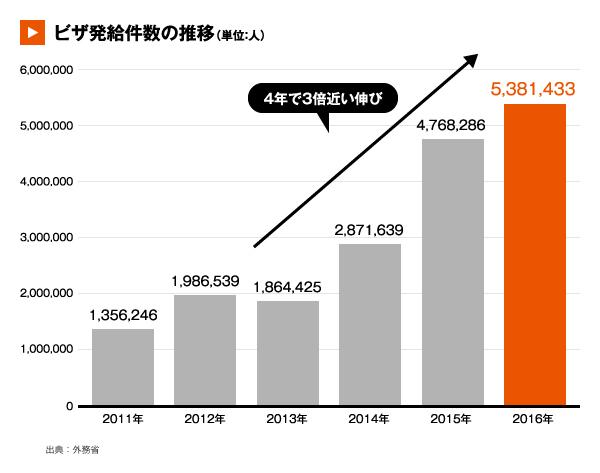 Datademiru_Graph_001b