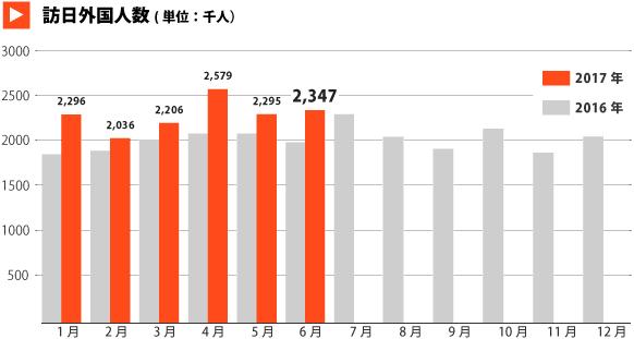 170719_%e3%82%b0%e3%83%a9%e3%83%95