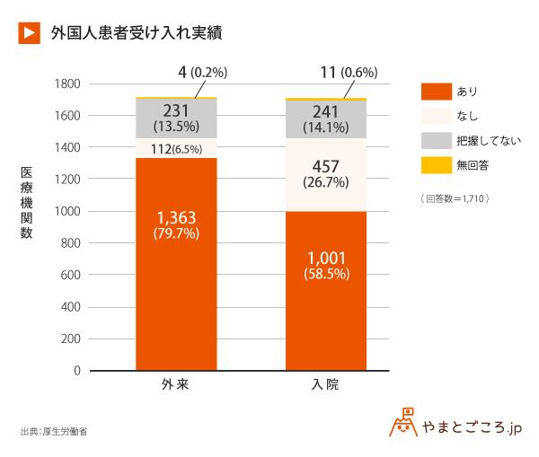 170818%e4%bf%ae%e6%ad%a32_%e3%82%b0%e3%83%a9%e3%83%95