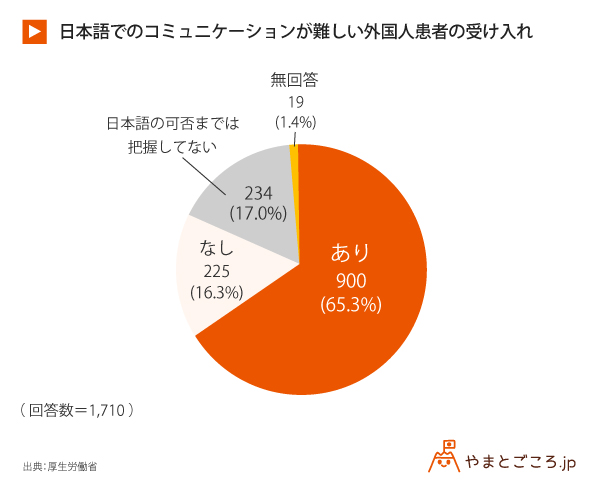 170818_%e4%bf%ae%e6%ad%a32%e5%86%86%e3%82%b0%e3%83%a9%e3%83%95