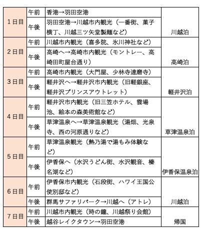 スクリーンショット 2018-04-24 10.50.39