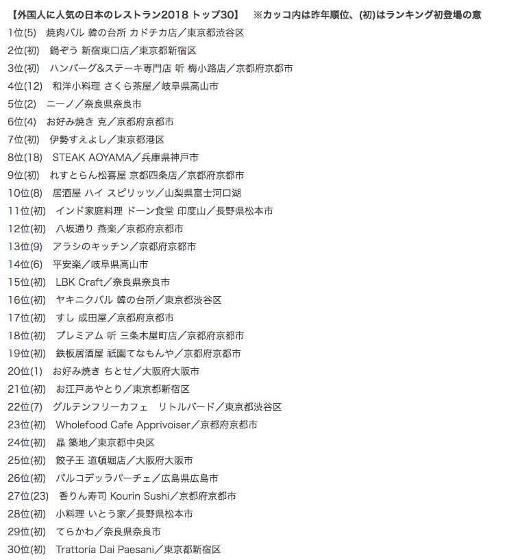 Screenshot 2018-06-19 17.24.35