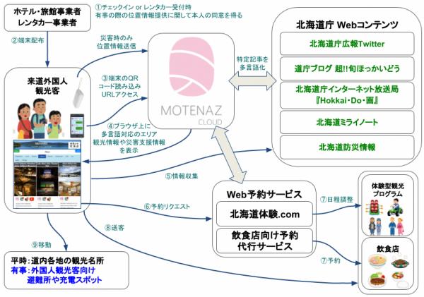 MOTENAZ CLOUD[2]