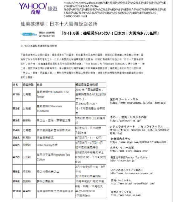 1b YAHOO!台湾雲海ランキング